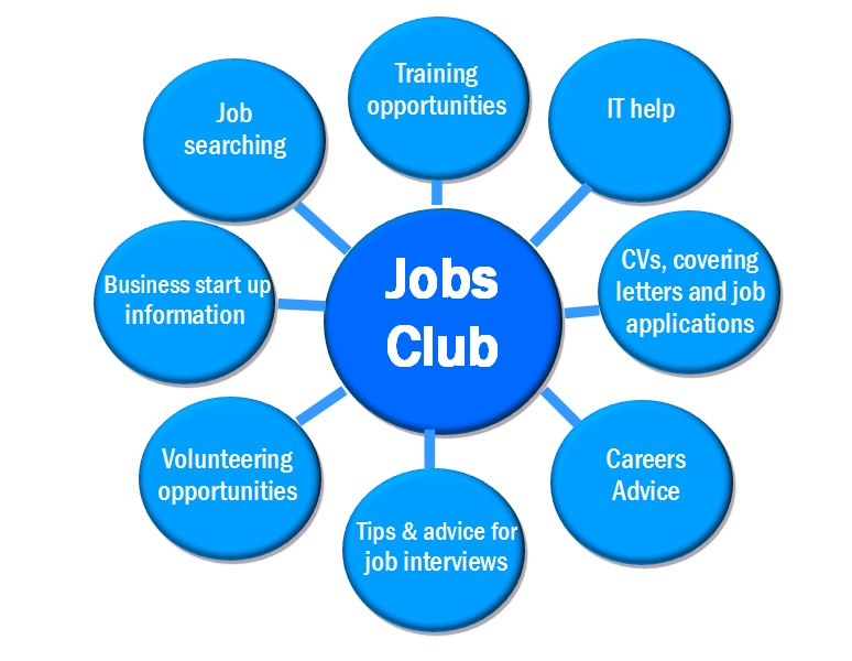 Jobs Club pop up in Hoxne