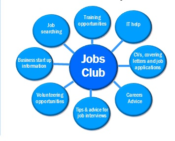 Jobs Club pop up in Pulham