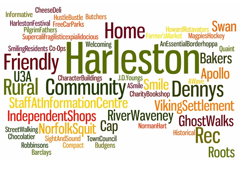 Harleston Word Cloud for the Harleston Information Plus Volunteers